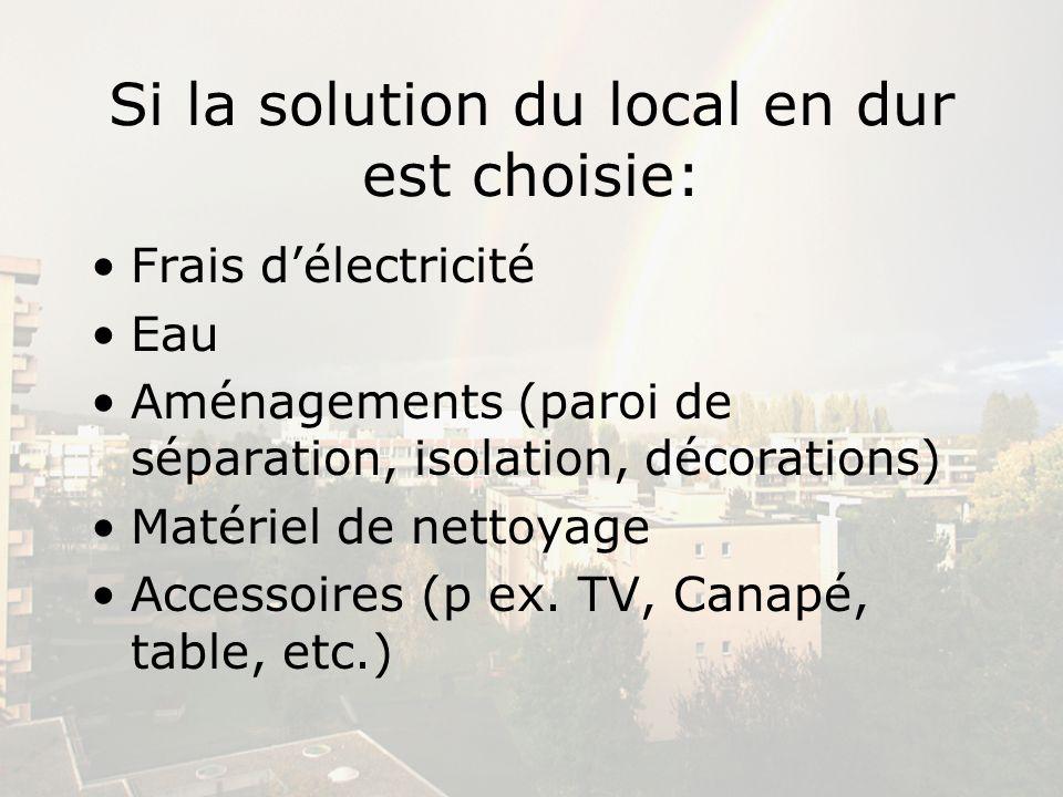 Si la solution du local en dur est choisie: Frais délectricité Eau Aménagements (paroi de séparation, isolation, décorations) Matériel de nettoyage Ac