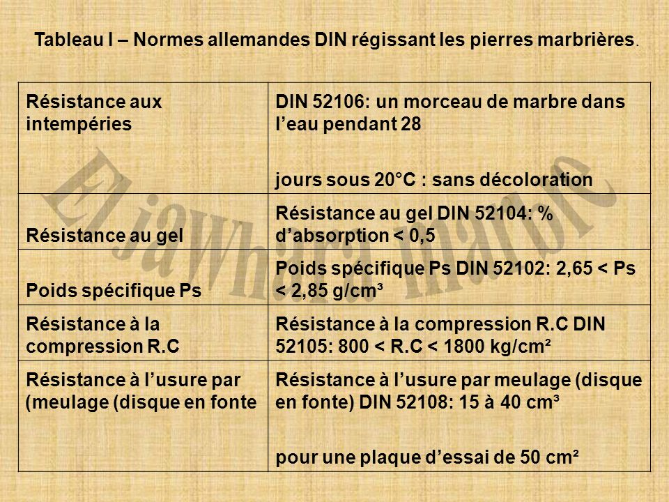 DIN 52106: un morceau de marbre dans leau pendant 28 Résistance aux intempéries jours sous 20°C : sans décoloration Résistance au gel DIN 52104: % dab