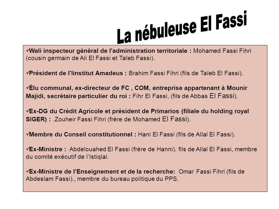 Wali inspecteur général de l'administration territoriale : Mohamed Fassi Fihri (cousin germain de Ali El Fassi et Taïeb Fassi). Président de l'Iinstit