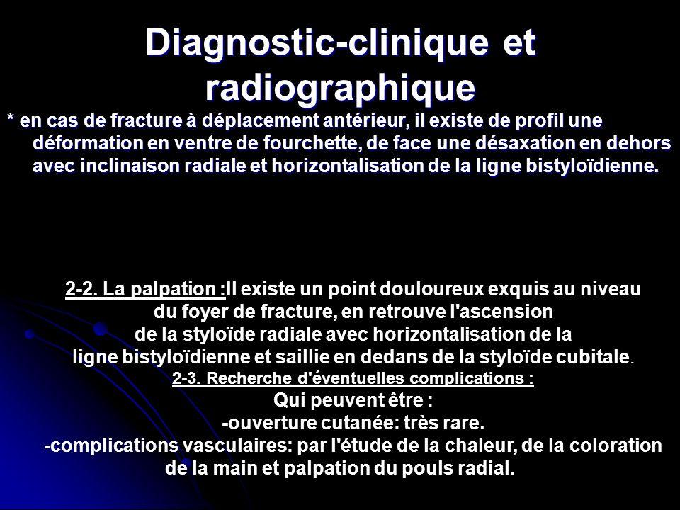 Diagnostic-clinique et radiographique * en cas de fracture à déplacement antérieur, il existe de profil une déformation en ventre de fourchette, de fa