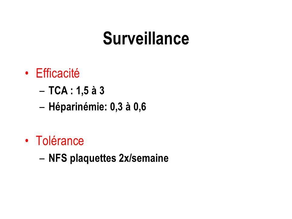 Surveillance Efficacité – TCA : 1,5 à 3 – Héparinémie: 0,3 à 0,6 Tolérance – NFS plaquettes 2x/semaine