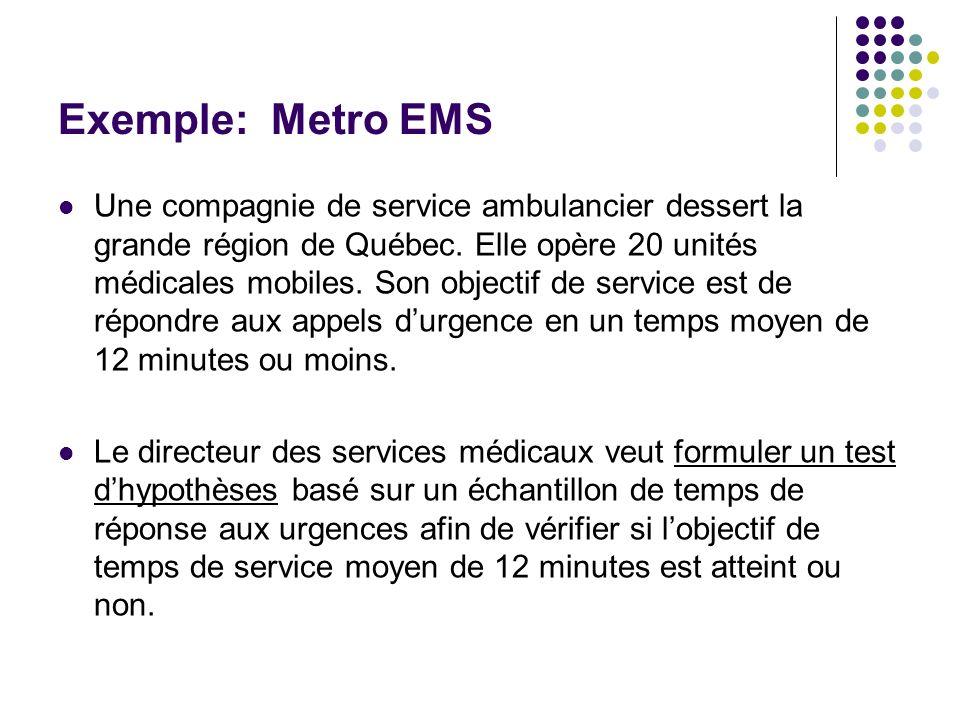 Exemple: Metro EMS Une compagnie de service ambulancier dessert la grande région de Québec. Elle opère 20 unités médicales mobiles. Son objectif de se