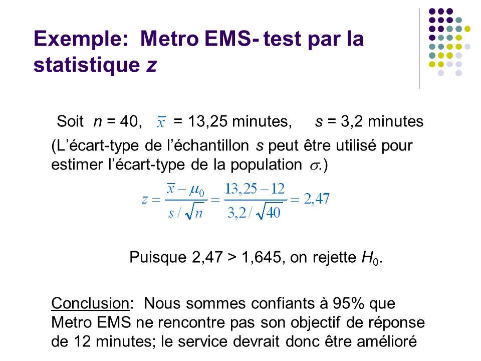 Exemple: Metro EMS- test par la statistique z Soit n = 40, = 13,25 minutes, s = 3,2 minutes (Lécart-type de léchantillon s peut être utilisé pour esti