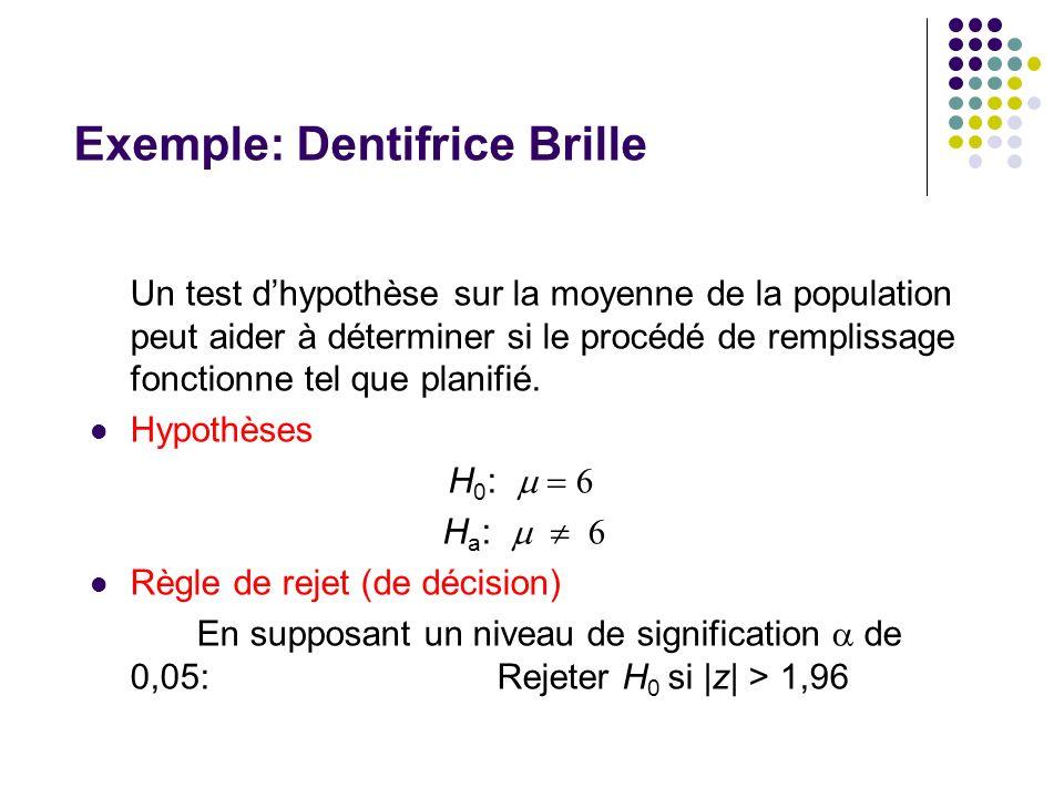 Exemple: Dentifrice Brille Un test dhypothèse sur la moyenne de la population peut aider à déterminer si le procédé de remplissage fonctionne tel que