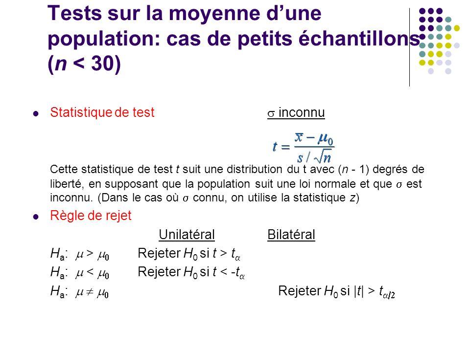 Tests sur la moyenne dune population: cas de petits échantillons (n < 30) Statistique de test inconnu Cette statistique de test t suit une distributio
