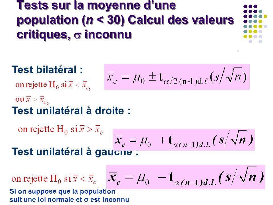 Tests sur la moyenne dune population (n < 30) Calcul des valeurs critiques, inconnu Test bilatéral : Test unilatéral à droite : Test unilatéral à gauc