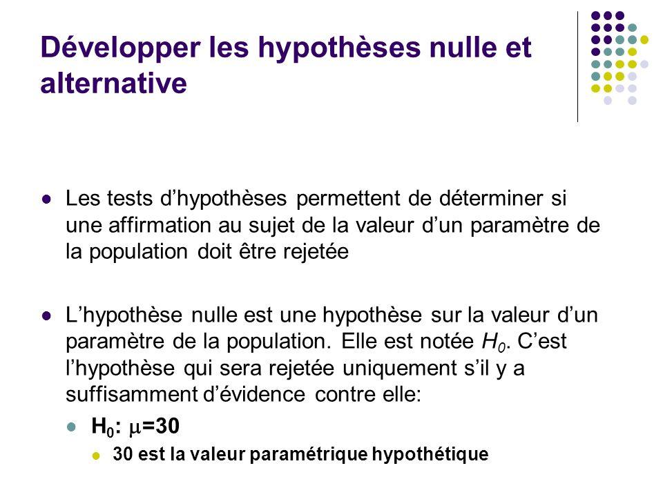 Développer les hypothèses nulle et alternative Les tests dhypothèses permettent de déterminer si une affirmation au sujet de la valeur dun paramètre d