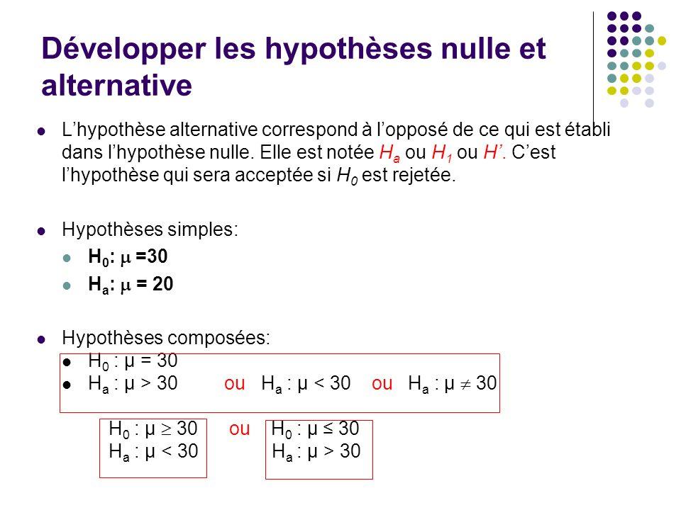 Développer les hypothèses nulle et alternative Lhypothèse alternative correspond à lopposé de ce qui est établi dans lhypothèse nulle. Elle est notée