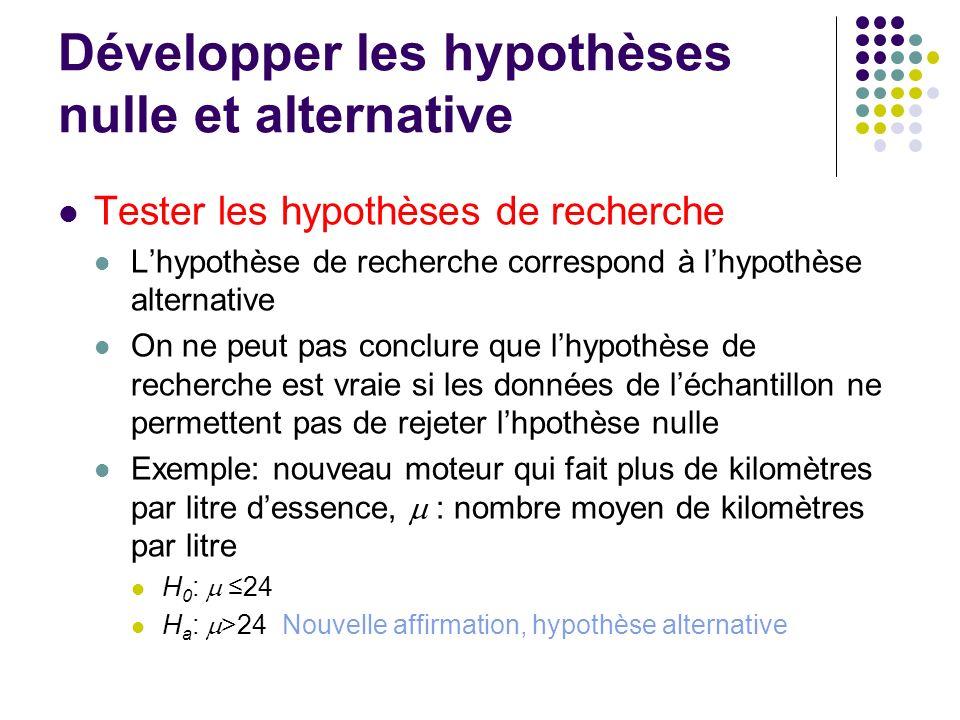 Développer les hypothèses nulle et alternative Tester les hypothèses de recherche Lhypothèse de recherche correspond à lhypothèse alternative On ne pe