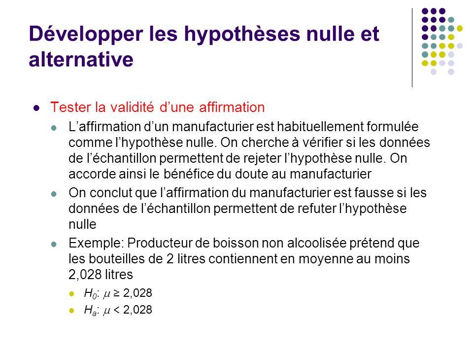 Développer les hypothèses nulle et alternative Tester la validité dune affirmation Laffirmation dun manufacturier est habituellement formulée comme lh