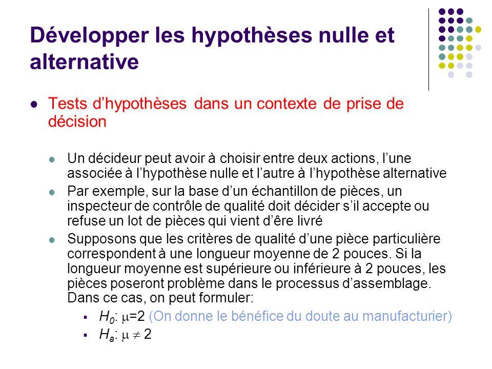Développer les hypothèses nulle et alternative Tests dhypothèses dans un contexte de prise de décision Un décideur peut avoir à choisir entre deux act