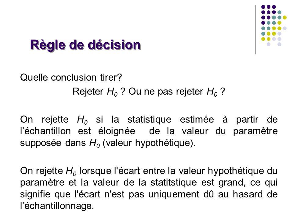Quelle conclusion tirer? Rejeter H 0 ? Ou ne pas rejeter H 0 ? On rejette H 0 si la statistique estimée à partir de léchantillon est éloignée de la va