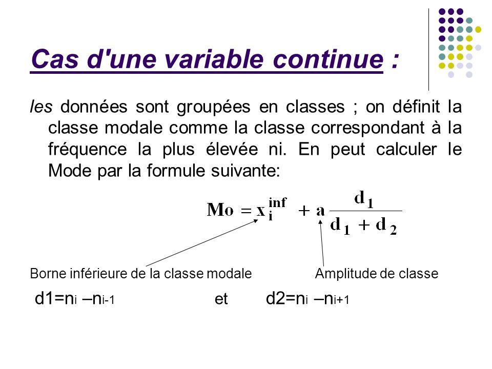Cas d'une variable continue : les données sont groupées en classes ; on définit la classe modale comme la classe correspondant à la fréquence la plus