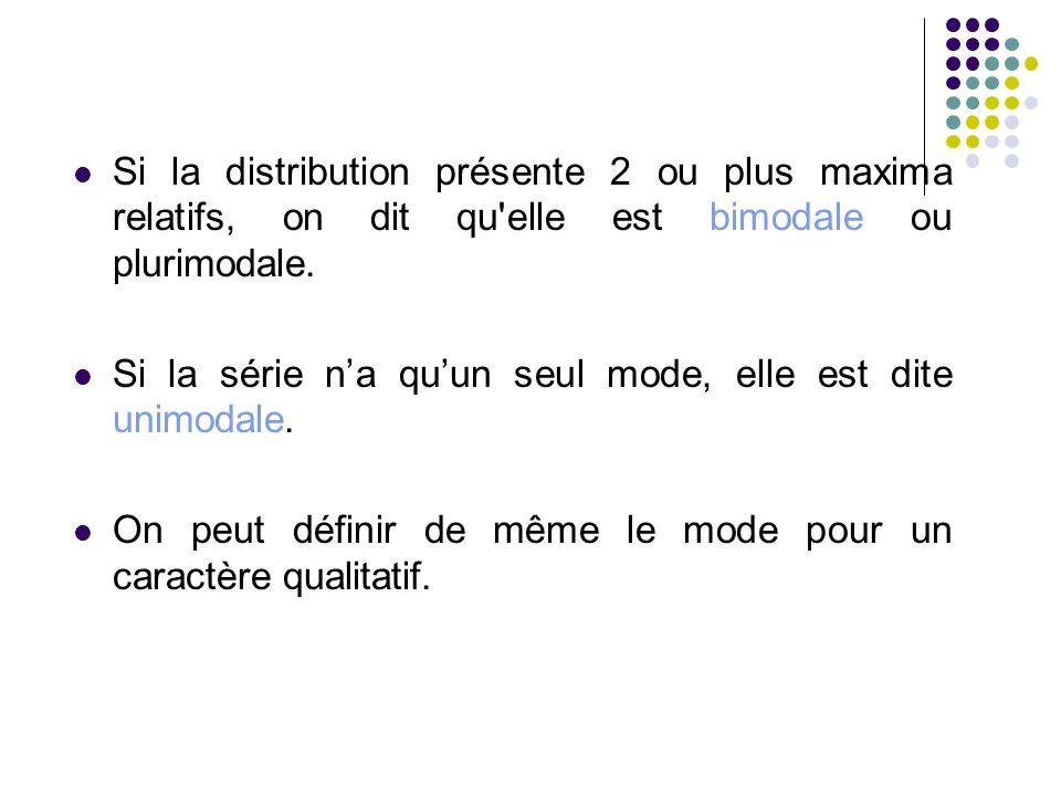 Si la distribution présente 2 ou plus maxima relatifs, on dit qu'elle est bimodale ou plurimodale. Si la série na quun seul mode, elle est dite unimod