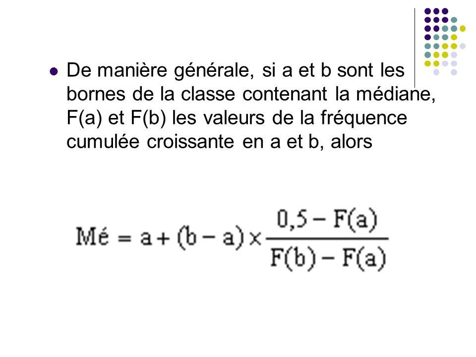 De manière générale, si a et b sont les bornes de la classe contenant la médiane, F(a) et F(b) les valeurs de la fréquence cumulée croissante en a et