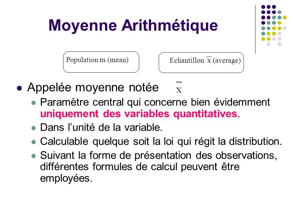 Moyenne Arithmétique Appelée moyenne notée Paramètre central qui concerne bien évidemment uniquement des variables quantitatives. Dans lunité de la va