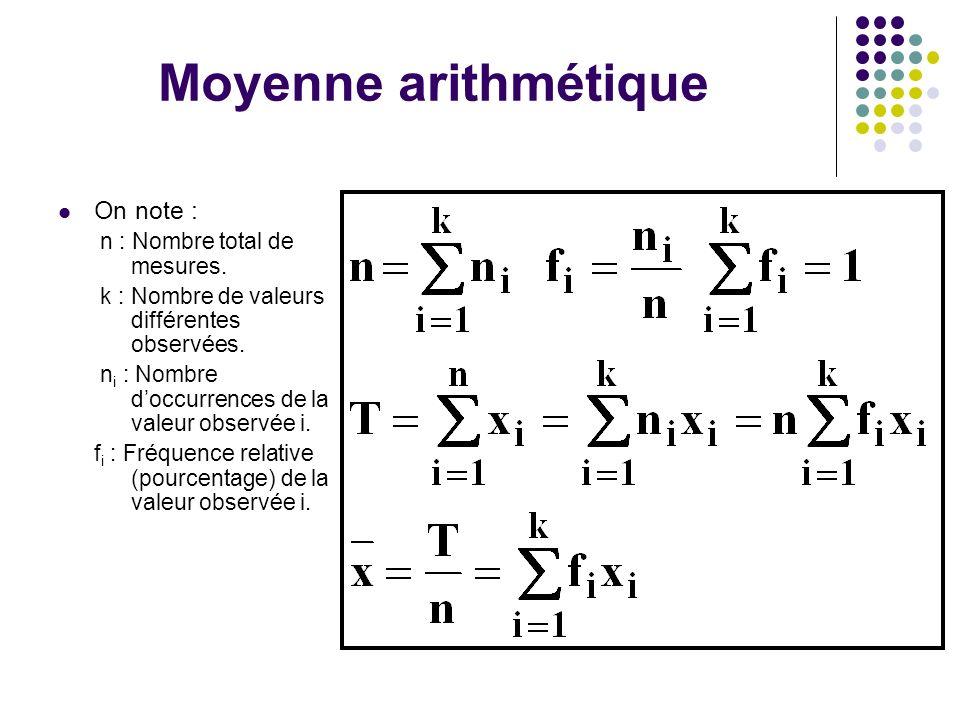 Moyenne arithmétique On note : n : Nombre total de mesures. k : Nombre de valeurs différentes observées. n i : Nombre doccurrences de la valeur observ