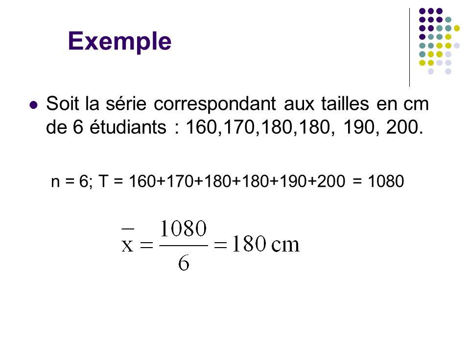 Exemple Soit la série correspondant aux tailles en cm de 6 étudiants : 160,170,180,180, 190, 200. n = 6; T = 160+170+180+180+190+200 = 1080