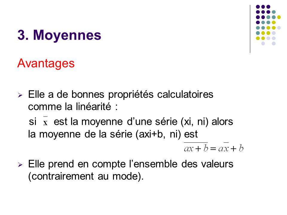 3. Moyennes Avantages Elle a de bonnes propriétés calculatoires comme la linéarité : si est la moyenne dune série (xi, ni) alors la moyenne de la séri