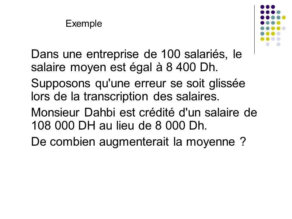 Dans une entreprise de 100 salariés, le salaire moyen est égal à 8 400 Dh. Supposons qu'une erreur se soit glissée lors de la transcription des salair