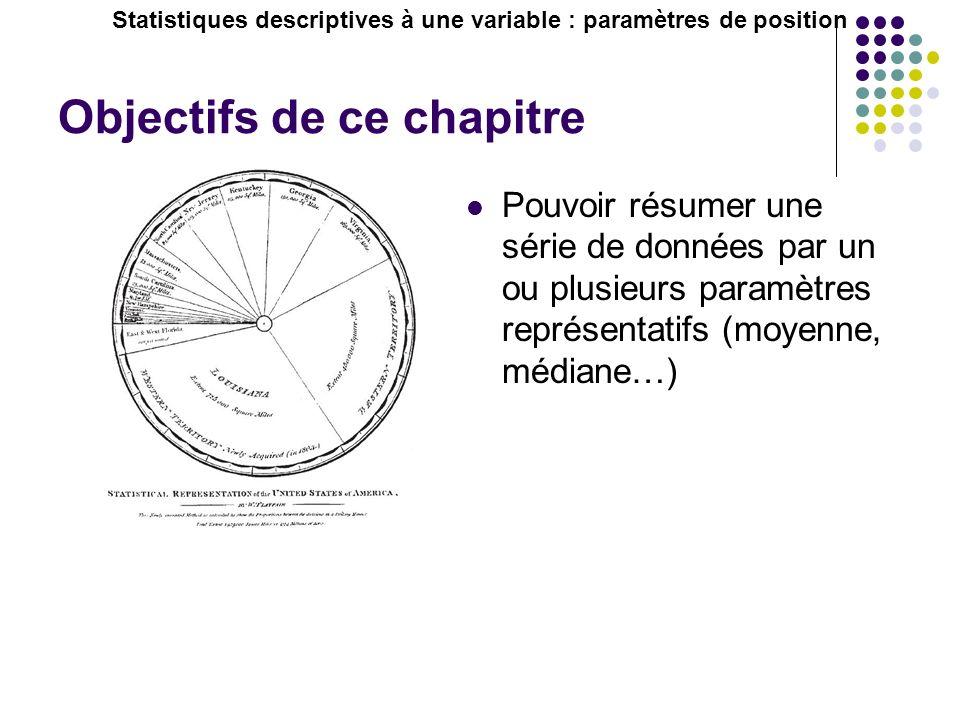 Objectifs de ce chapitre Pouvoir résumer une série de données par un ou plusieurs paramètres représentatifs (moyenne, médiane…) Statistiques descripti