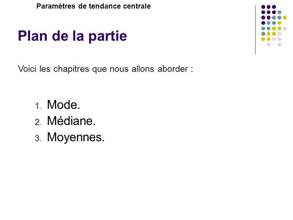 47 Exemple Ex: Absentéisme dans le service Achats Le mode Le mode = 1 La médiane Médiane= 2 La moyenne arithmétique Moyenne = 2 Jours absentéisme Nb.