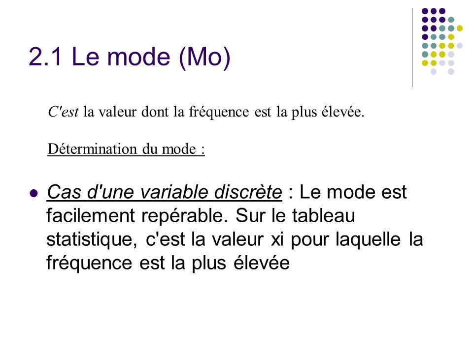 2.1 Le mode (Mo) Cas d'une variable discrète : Le mode est facilement repérable. Sur le tableau statistique, c'est la valeur xi pour laquelle la fréqu