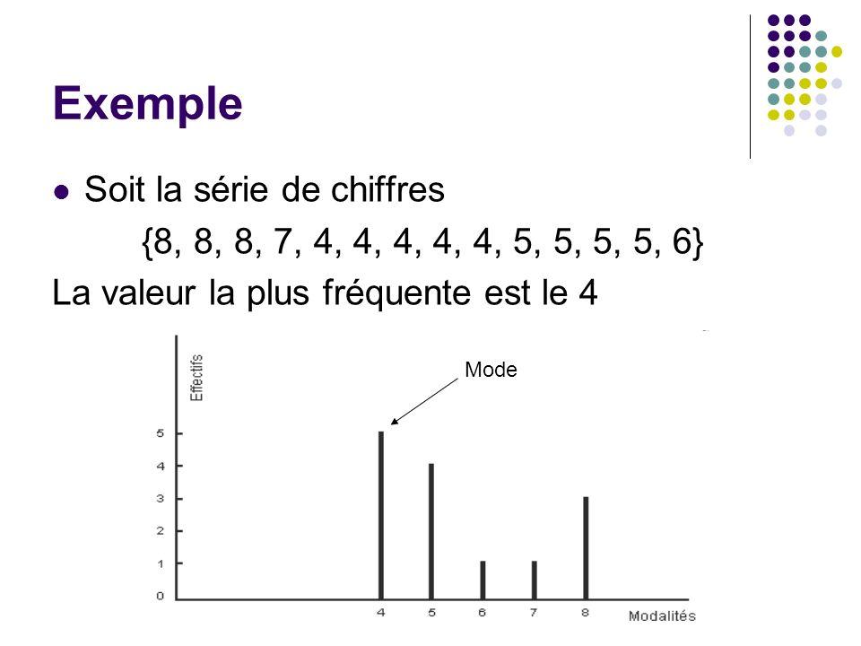 Dans le cas d une variable groupée en classes, en peut calculer la médiane par la formule suivante : Lo : Limite inférieure de la classe médiane ai : Amplitude de la classe médiane n : Nombre total des observations Ni 1 effectif cumulé croissant de la classe inférieure à la classe médiane ni : effectif de la classe médiane