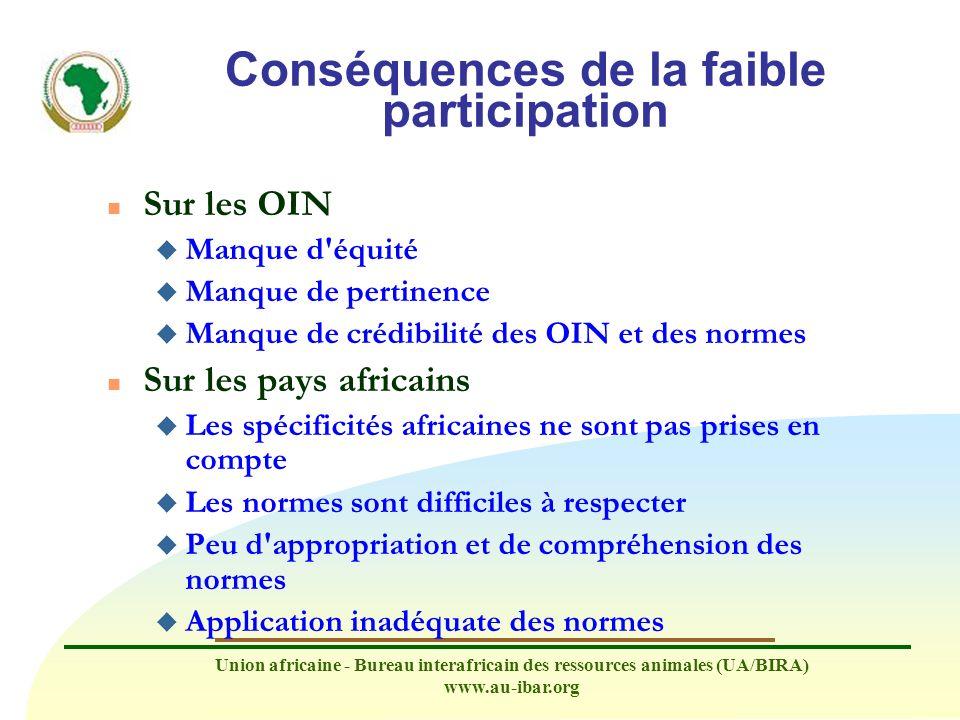 Union africaine - Bureau interafricain des ressources animales (UA/BIRA) www.au-ibar.org Conséquences de la faible participation n Sur les OIN u Manqu