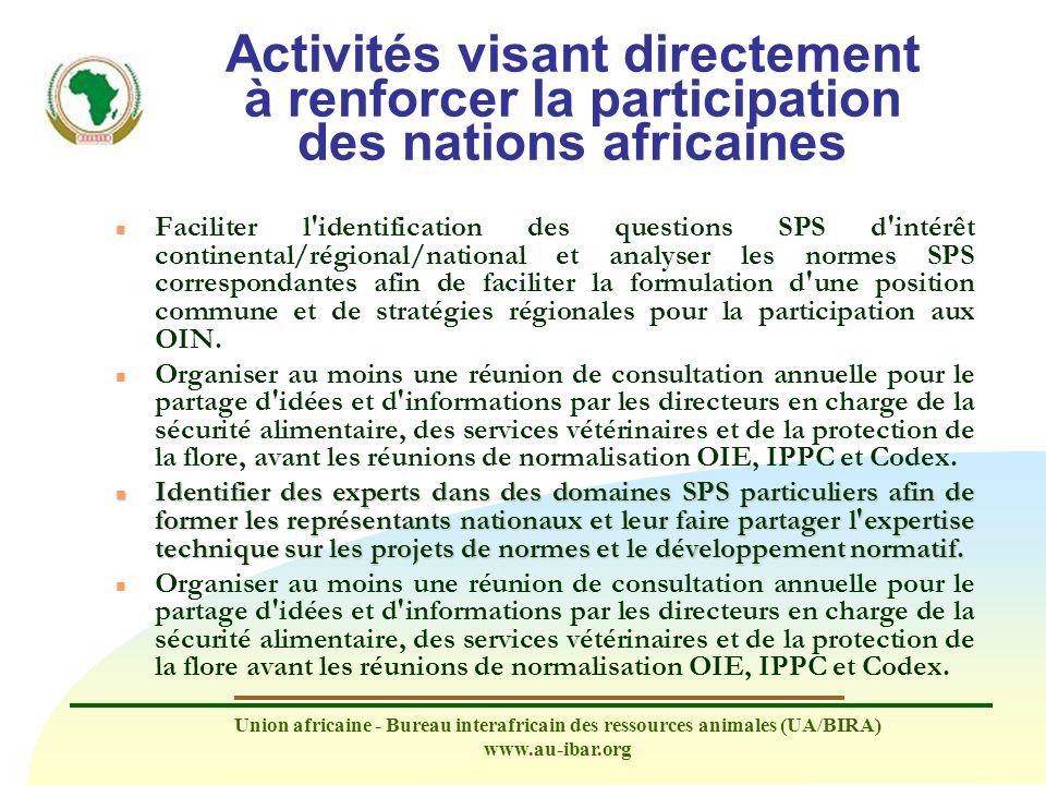 Union africaine - Bureau interafricain des ressources animales (UA/BIRA) www.au-ibar.org Activités visant directement à renforcer la participation des