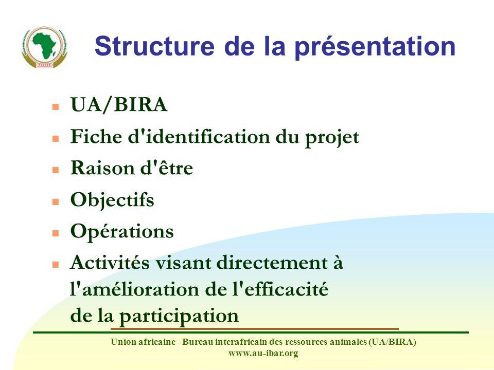 Union africaine - Bureau interafricain des ressources animales (UA/BIRA) www.au-ibar.org PAN-SPSO : Modalités de mise en œuvre (2) n 7 CER (COMESA, CAE, CEEAC, CEDEAO, CEN-SAD, IGAD, CDAA) sont partenaires et organisent certaines activités à leur niveau.
