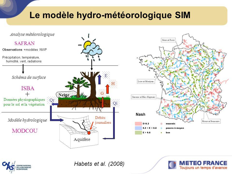 Le modèle hydro-météorologique SIM ISBA Données physiographiques pour le sol et la végétation + MODCOU Qr Qi E H G Aquifère Débits journaliers Schéma