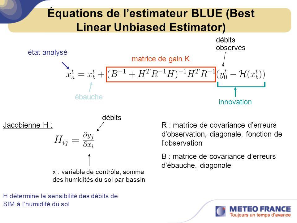Équations de lestimateur BLUE (Best Linear Unbiased Estimator) état analysé ébauche matrice de gain K innovation débits observés R : matrice de covari