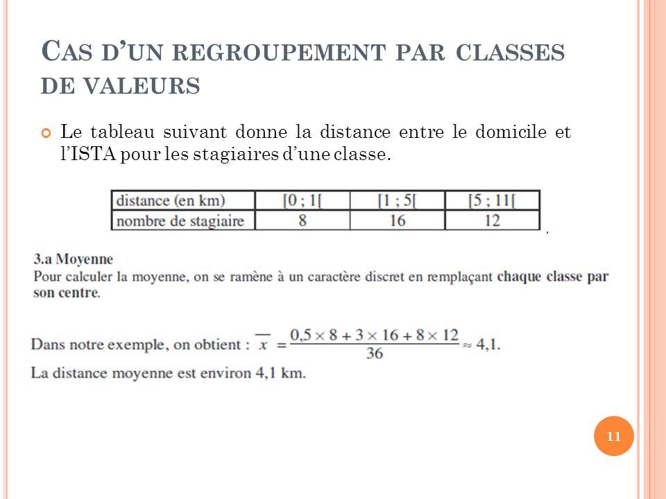 C AS D UN REGROUPEMENT PAR CLASSES DE VALEURS Le tableau suivant donne la distance entre le domicile et lISTA pour les stagiaires dune classe. 11