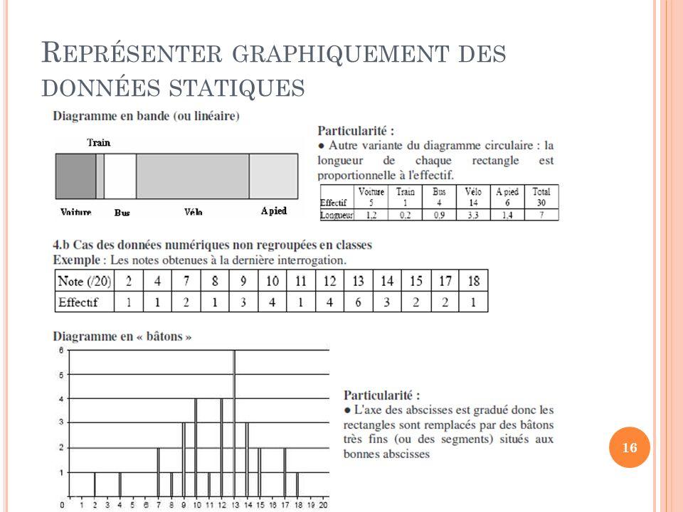 R EPRÉSENTER GRAPHIQUEMENT DES DONNÉES STATIQUES 16