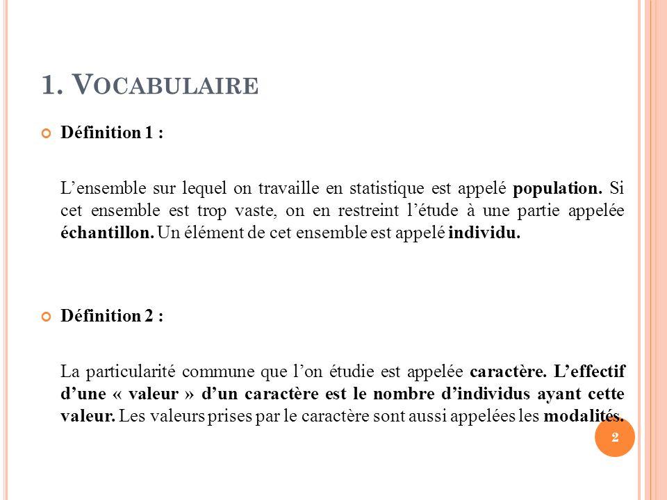 1. V OCABULAIRE Définition 1 : Lensemble sur lequel on travaille en statistique est appelé population. Si cet ensemble est trop vaste, on en restreint