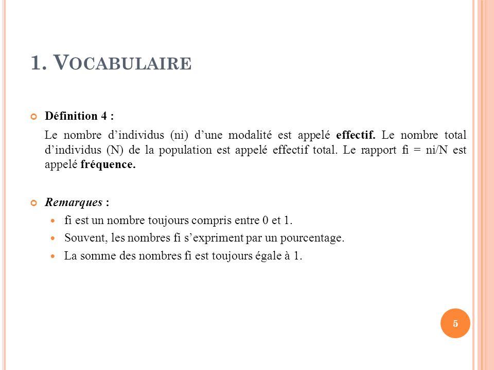 1. V OCABULAIRE 5 Définition 4 : Le nombre dindividus (ni) dune modalité est appelé effectif. Le nombre total dindividus (N) de la population est appe