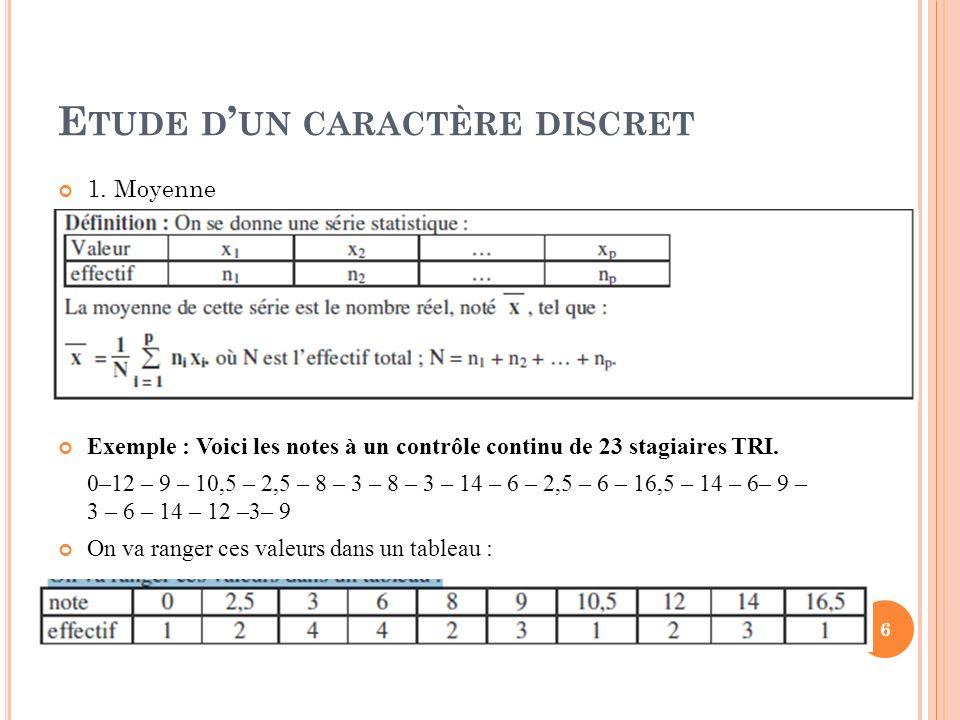 E TUDE D UN CARACTÈRE DISCRET 1. Moyenne Exemple : Voici les notes à un contrôle continu de 23 stagiaires TRI. 0–12 – 9 – 10,5 – 2,5 – 8 – 3 – 8 – 3 –