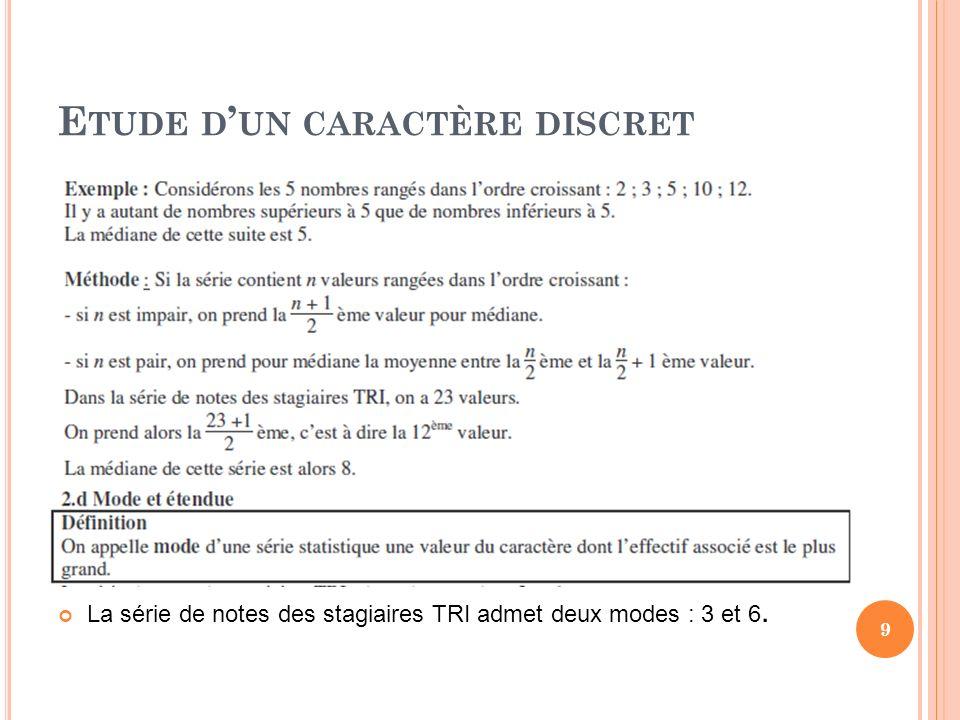 E TUDE D UN CARACTÈRE DISCRET 10 Létendue de la série de notes des stagiaires TRI est : 16,5 – 0 = 16,5.