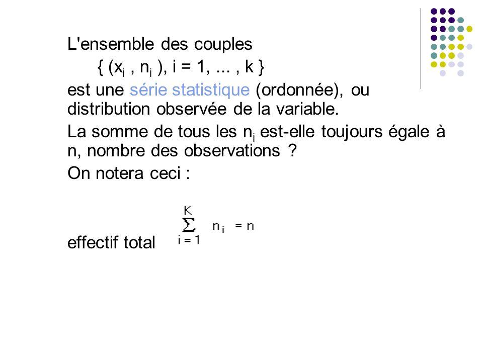 L'ensemble des couples { (x i, n i ), i = 1,..., k } est une série statistique (ordonnée), ou distribution observée de la variable. La somme de tous l