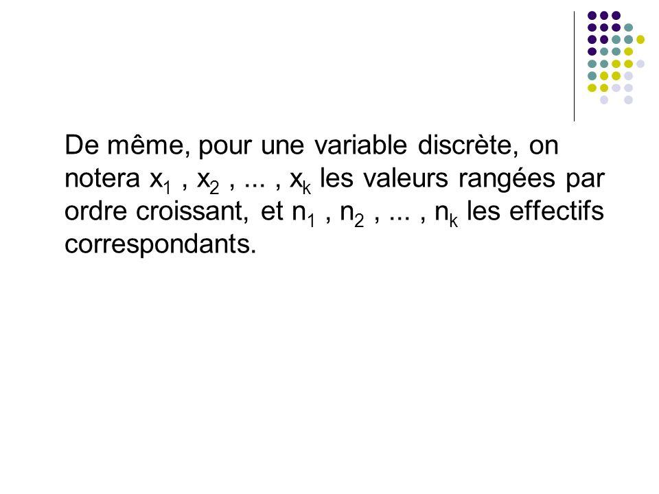 De même, pour une variable discrète, on notera x 1, x 2,..., x k les valeurs rangées par ordre croissant, et n 1, n 2,..., n k les effectifs correspon