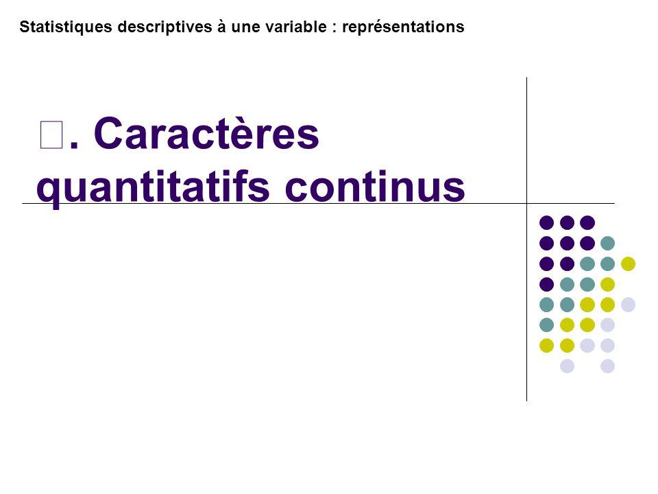 . Caractères quantitatifs continus Statistiques descriptives à une variable : représentations