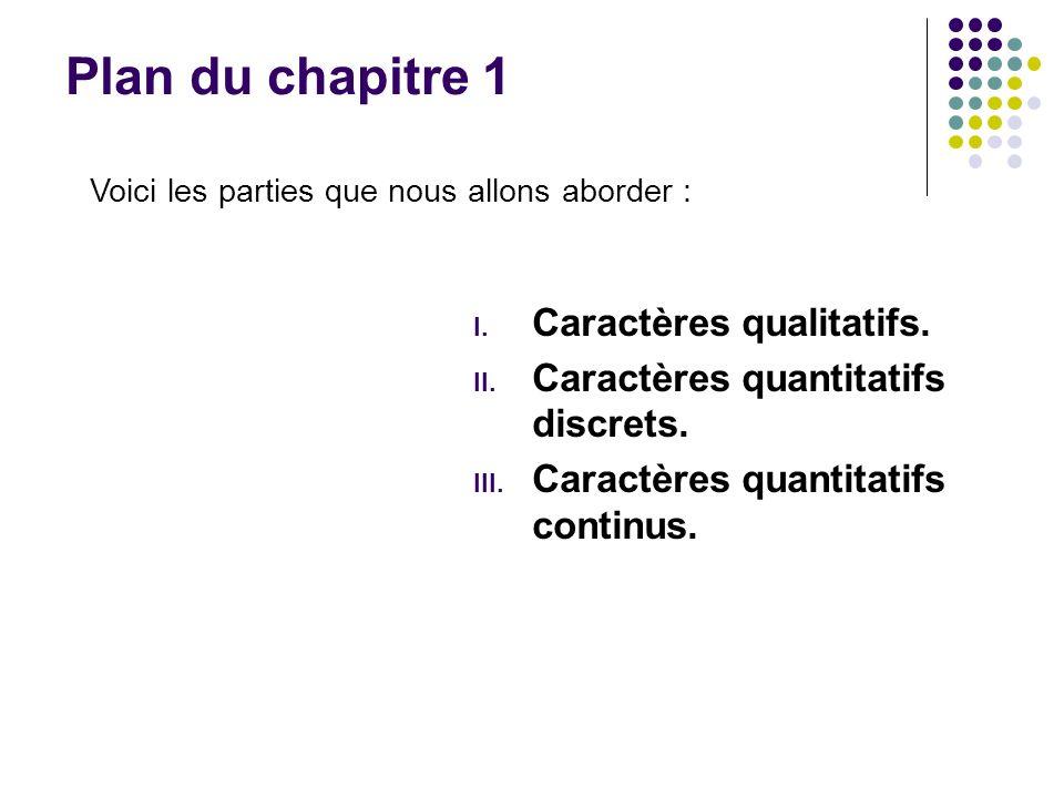 Plan du chapitre 1 I. Caractères qualitatifs. II. Caractères quantitatifs discrets. III. Caractères quantitatifs continus. Voici les parties que nous