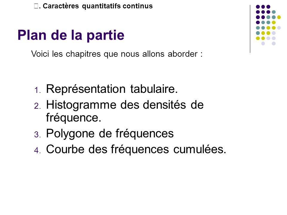 Plan de la partie 1. Représentation tabulaire. 2. Histogramme des densités de fréquence. 3. Polygone de fréquences 4. Courbe des fréquences cumulées.