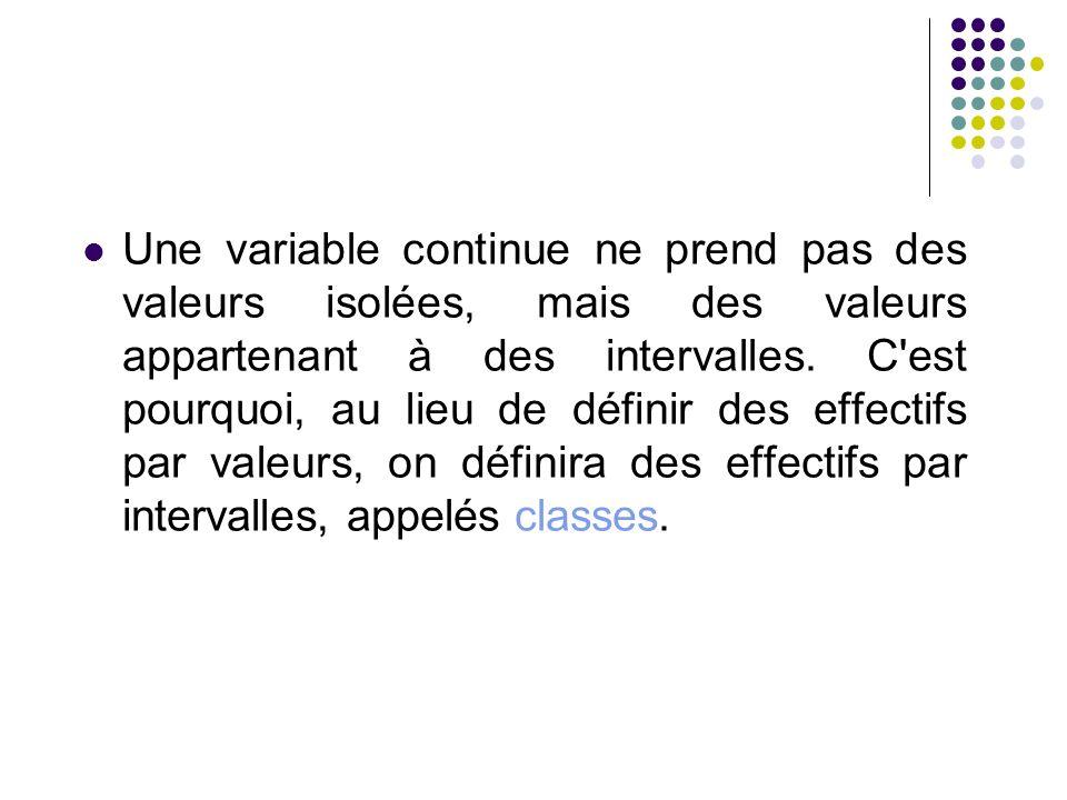 Une variable continue ne prend pas des valeurs isolées, mais des valeurs appartenant à des intervalles. C'est pourquoi, au lieu de définir des effecti