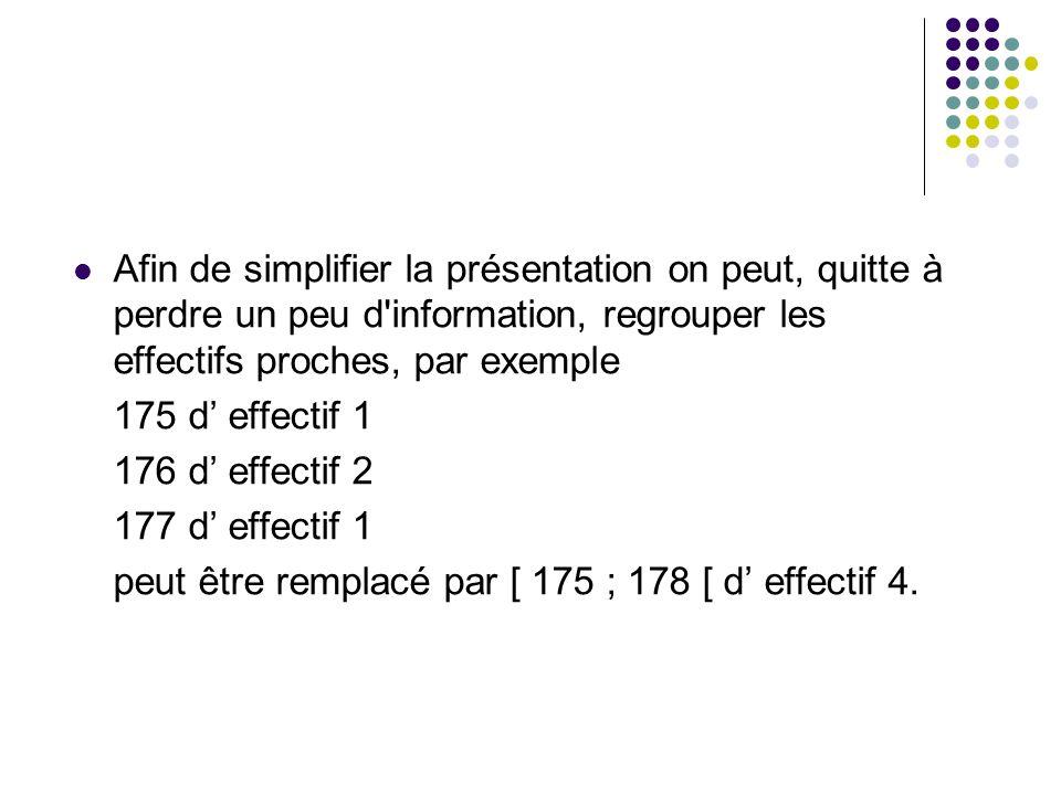 Afin de simplifier la présentation on peut, quitte à perdre un peu d'information, regrouper les effectifs proches, par exemple 175 d effectif 1 176 d