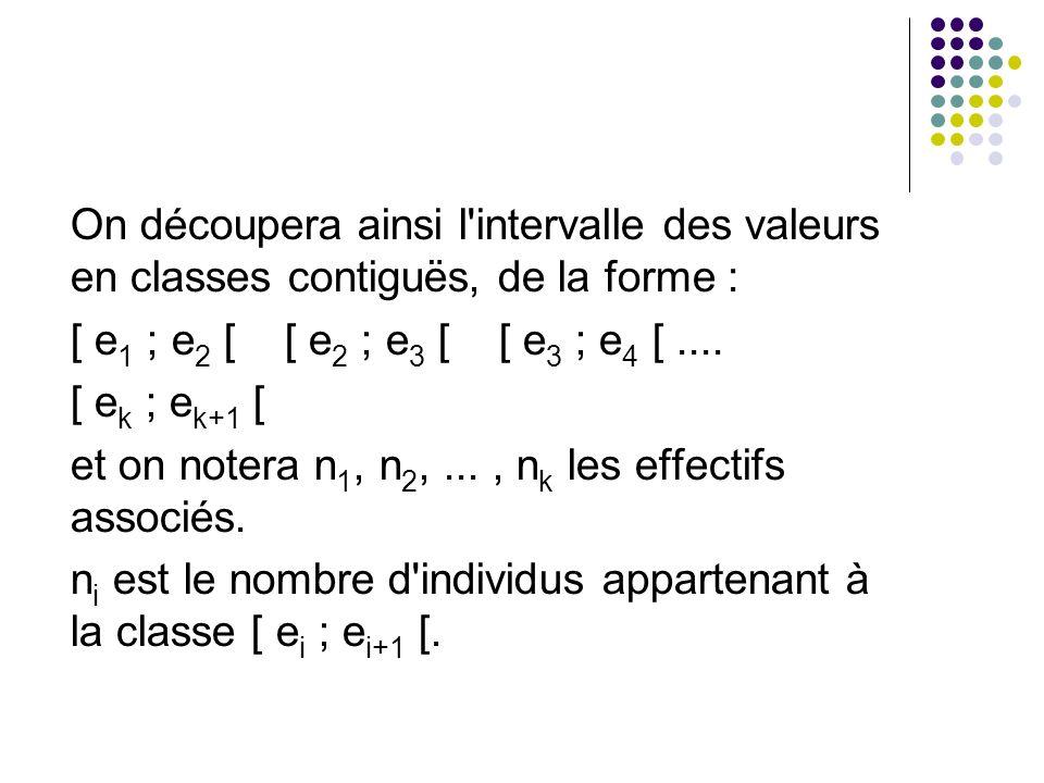 On découpera ainsi l'intervalle des valeurs en classes contiguës, de la forme : [ e 1 ; e 2 [ [ e 2 ; e 3 [ [ e 3 ; e 4 [.... [ e k ; e k+1 [ et on no