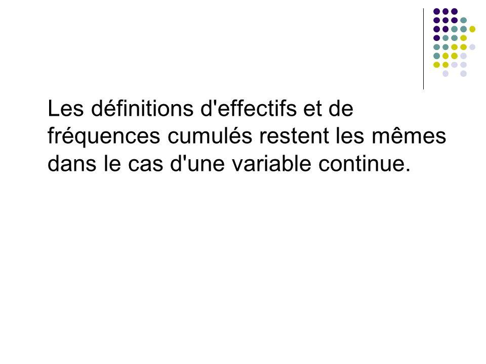 Les définitions d'effectifs et de fréquences cumulés restent les mêmes dans le cas d'une variable continue.