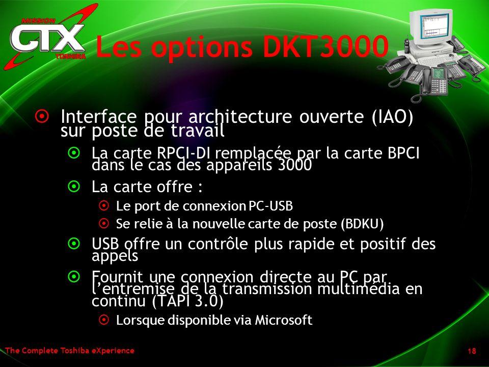 The Complete Toshiba eXperience 18 Les options DKT3000 Interface pour architecture ouverte (IAO) sur poste de travail La carte RPCI-DI remplacée par l