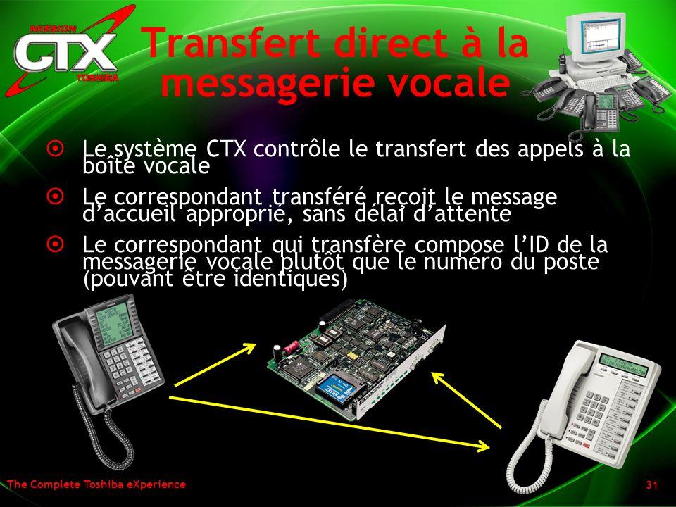 The Complete Toshiba eXperience 31 Transfert direct à la messagerie vocale Le système CTX contrôle le transfert des appels à la boîte vocale Le corres